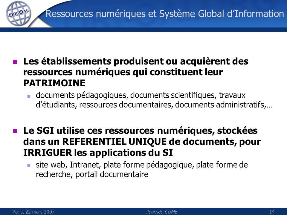Paris, 22 mars 2007Journée CUME14 Ressources numériques et Système Global dInformation Les établissements produisent ou acquièrent des ressources numé