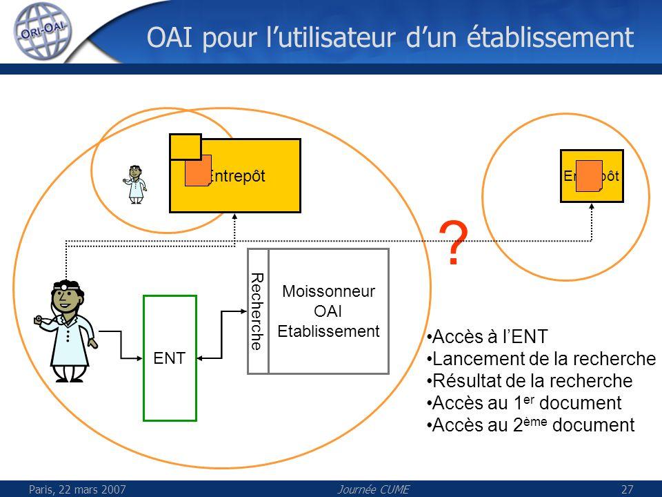Paris, 22 mars 2007Journée CUME27 OAI pour lutilisateur dun établissement Entrepôt ENT ? Moissonneur OAI Etablissement Recherche Accès à lENT Lancemen