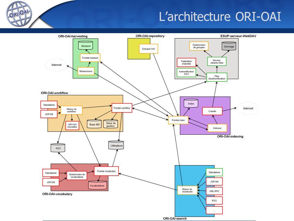 Paris, 22 mars 2007Journée CUME32 Larchitecture ORI-OAI