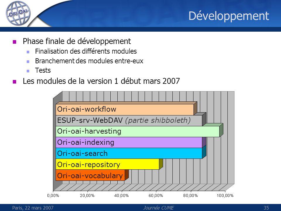 Paris, 22 mars 2007Journée CUME35 Ori-oai-workflow ESUP-srv-WebDAV (partie shibboleth) Ori-oai-harvesting Ori-oai-indexing Ori-oai-search Ori-oai-repo
