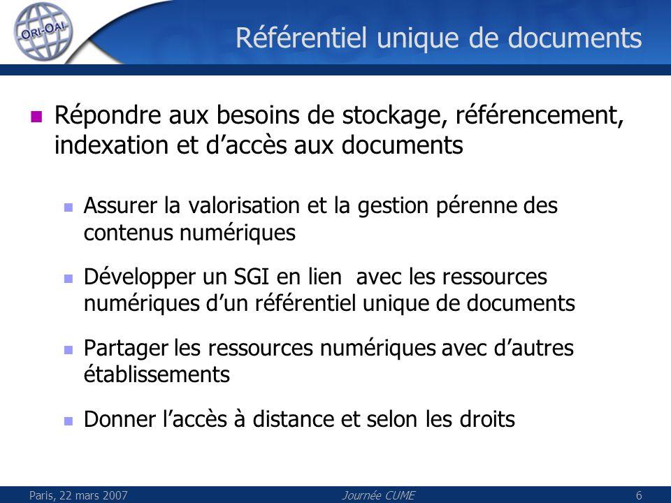Paris, 22 mars 2007Journée CUME6 Référentiel unique de documents Répondre aux besoins de stockage, référencement, indexation et daccès aux documents A