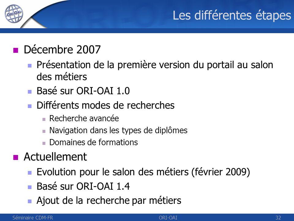 Séminaire CDM-FRORI-OAI33 Configuration adaptée Mise en place de vocabulaires spécifiques Types de diplômes (Doctorat, Master, etc.) Domaines de formations (Agronomie, Droit, etc.) Métiers (Techniciens de la banque, Instituteurs, etc.) Utilisation des seuls modules Moissonneur (ori-oai-harvester) Indexeur (ori-oai-indexing) Gestionnaire de vocabulaires (ori-oai-vocabulary) Moteur de recherche (ori-oai-search) pas besoin des outils de saisie de fiches