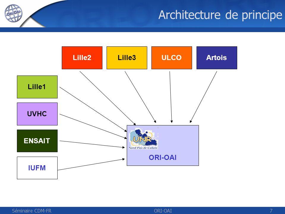Séminaire CDM-FRORI-OAI8 Le projet ORI-OAI