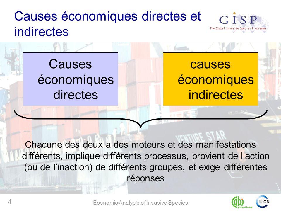 Economic Analysis of Invasive Species 4 Causes économiques directes et indirectes Causes économiques directes causes économiques indirectes Chacune des deux a des moteurs et des manifestations différents, implique différents processus, provient de laction (ou de linaction) de différents groupes, et exige différentes réponses