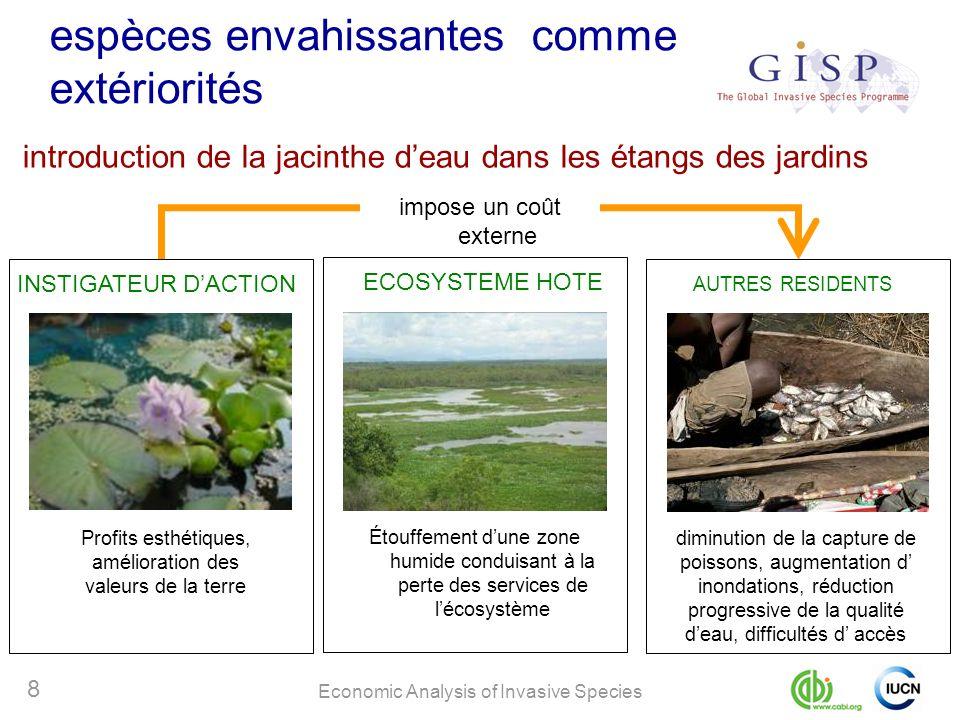 Economic Analysis of Invasive Species 19
