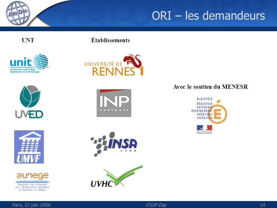 Paris, 23 juin 2006ESUP-Day14 ORI – les demandeurs Avec le soutien du MENESR UNTÉtablissements