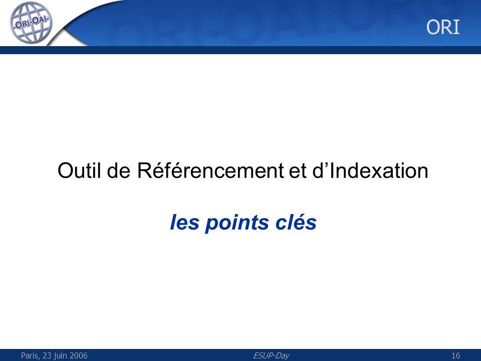 Paris, 23 juin 2006ESUP-Day17 ORI – Points clés Gérer et publier les documents numériques de létablissement Référentiel unique connecté au SI Accès thématique aux ressources Système de recherche avancée