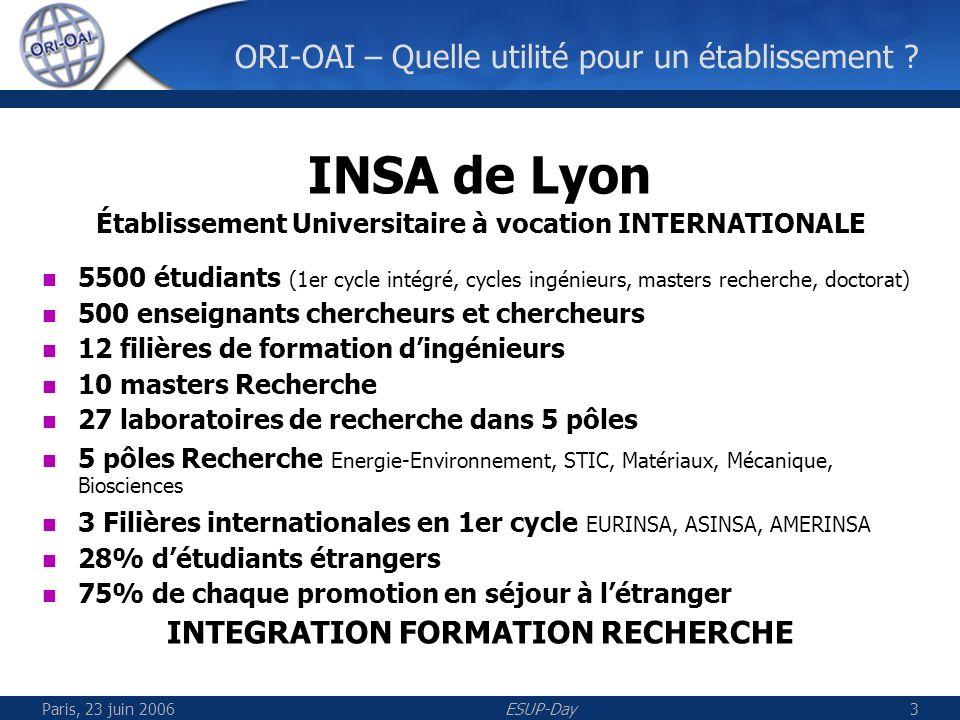 Paris, 23 juin 2006ESUP-Day3 ORI-OAI – Quelle utilité pour un établissement .