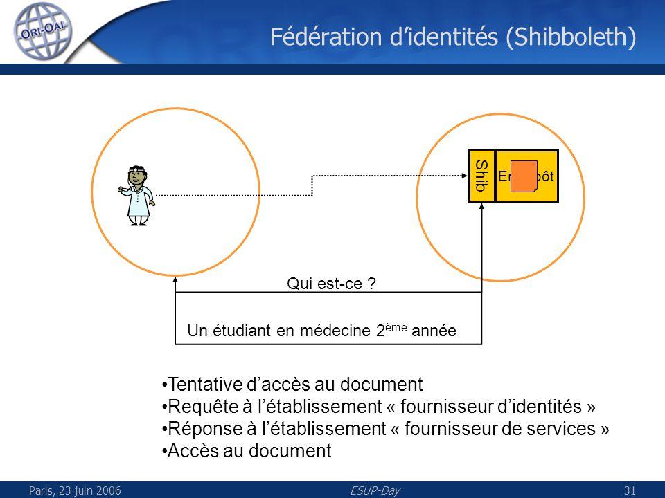 Paris, 23 juin 2006ESUP-Day32 Fédération didentités (Shibboleth) Pour en savoir plus Tutorial JRES 2005 Pascal Aubry (Rennes 1), Florent Guilleux (CRU), Olivier Salaün (CRU) http://federation.cru.fr/doc/shibboleth-jres2005-article.pdf