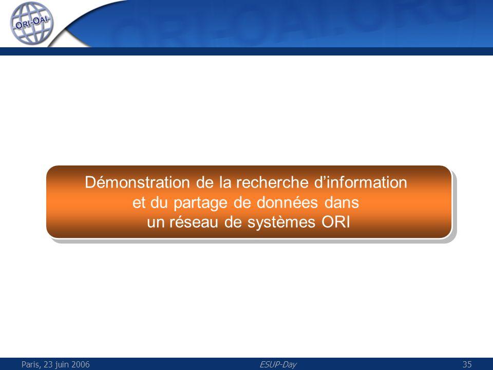 Paris, 23 juin 2006ESUP-Day36 Premières démos Accès à lINSA de Lyon Accès à Rennes 1 Accès au Référencement Mutualisé UNIT