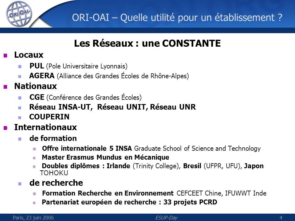 Paris, 23 juin 2006ESUP-Day4 ORI-OAI – Quelle utilité pour un établissement .