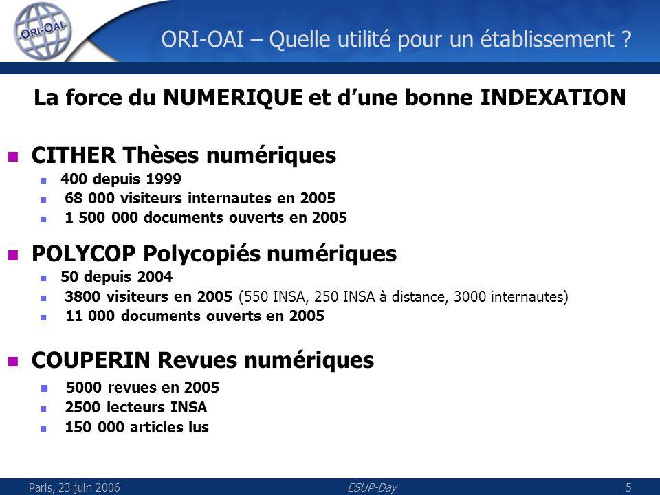Paris, 23 juin 2006ESUP-Day6 ORI-OAI – Quelle utilité pour un établissement .