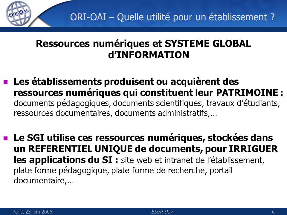 Paris, 23 juin 2006ESUP-Day7 ORI-OAI – Quelle utilité pour un établissement .