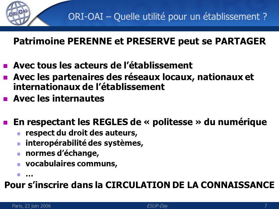 Paris, 23 juin 2006ESUP-Day8 ORI-OAI – Quelle utilité pour un établissement .
