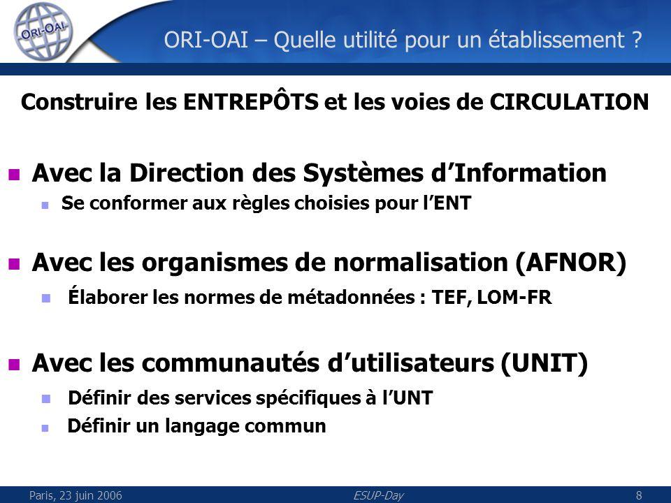 Paris, 23 juin 2006ESUP-Day9 ORI-OAI – Quelle utilité pour un établissement .