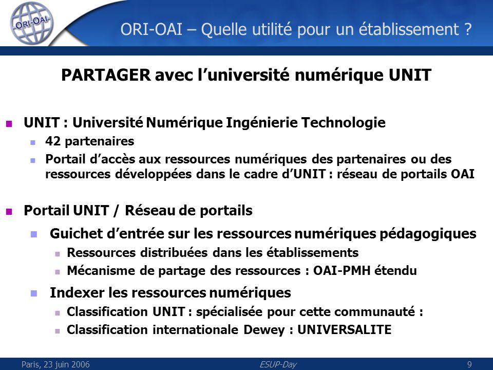 Paris, 23 juin 2006ESUP-Day10 ORI-OAI – Quelle utilité pour un établissement .