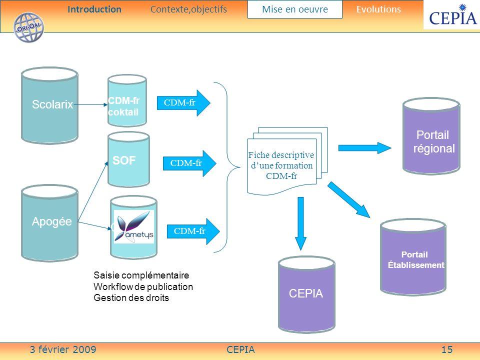 3 février 2009CEPIA15 ScolarixApogée Saisie complémentaire Workflow de publication Gestion des droits SOF CDM-fr coktail CDM-fr Fiche descriptive dune