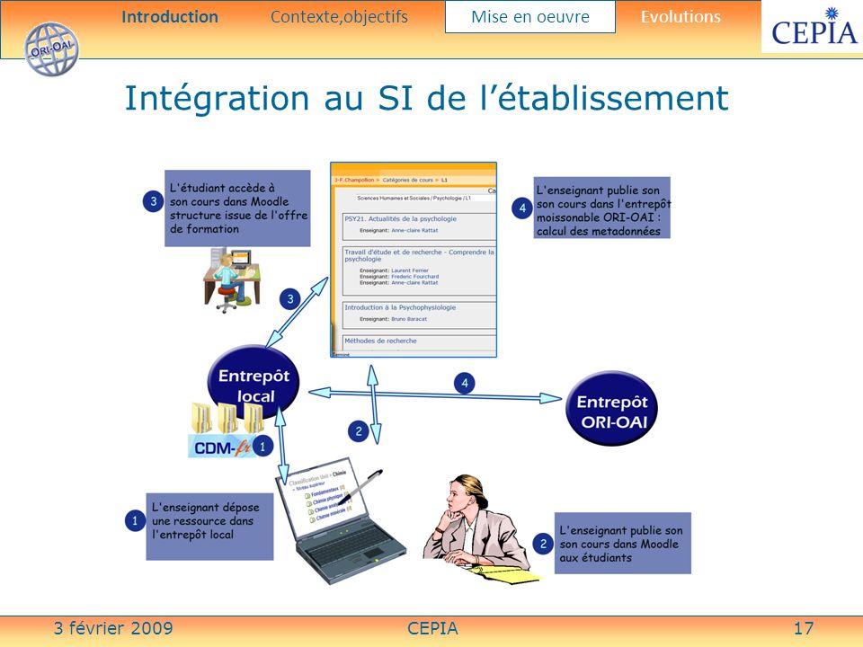 3 février 2009CEPIA17 Intégration au SI de létablissement IntroductionContexte,objectifs Mise en oeuvre Evolutions