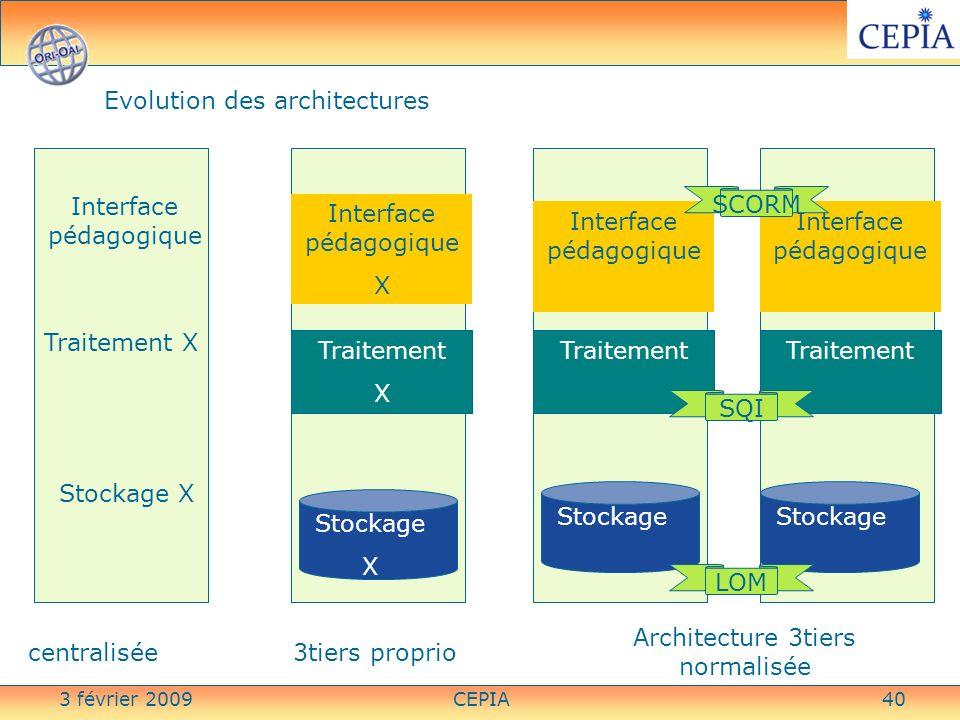 3 février 2009CEPIA40 Interface pédagogique Traitement X Stockage X centralisée3tiers proprio Interface pédagogique X Interface pédagogique Traitement