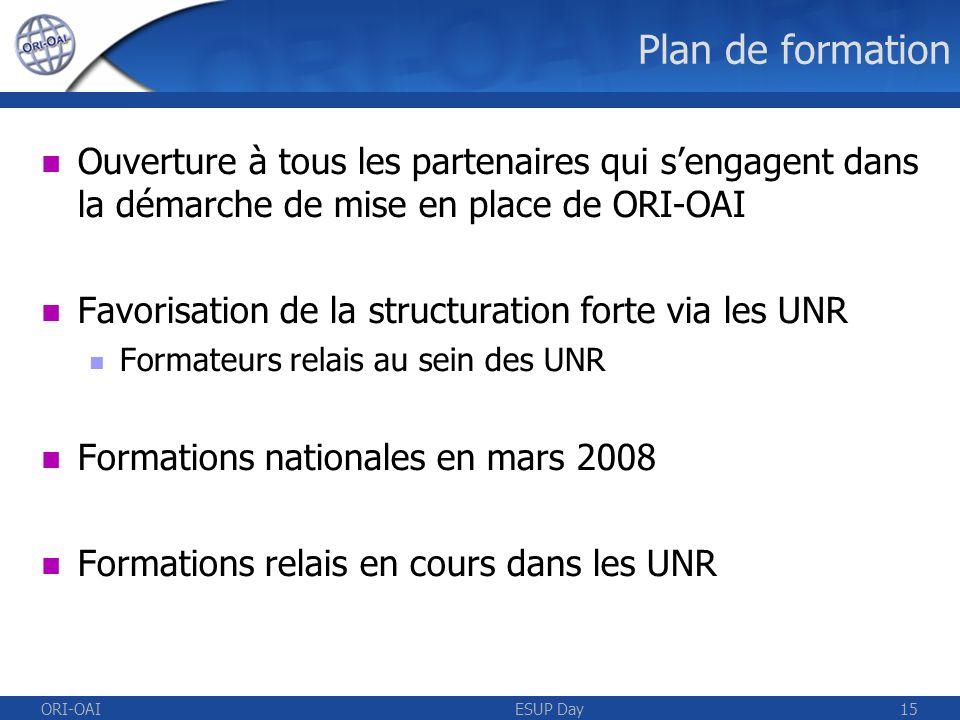 ORI-OAIESUP Day15 Plan de formation Ouverture à tous les partenaires qui sengagent dans la démarche de mise en place de ORI-OAI Favorisation de la structuration forte via les UNR Formateurs relais au sein des UNR Formations nationales en mars 2008 Formations relais en cours dans les UNR