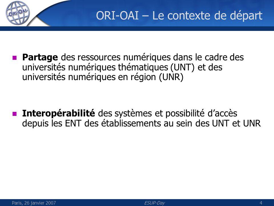 Paris, 26 janvier 2007ESUP-Day4 ORI-OAI – Le contexte de départ Partage des ressources numériques dans le cadre des universités numériques thématiques (UNT) et des universités numériques en région (UNR) Interopérabilité des systèmes et possibilité daccès depuis les ENT des établissements au sein des UNT et UNR