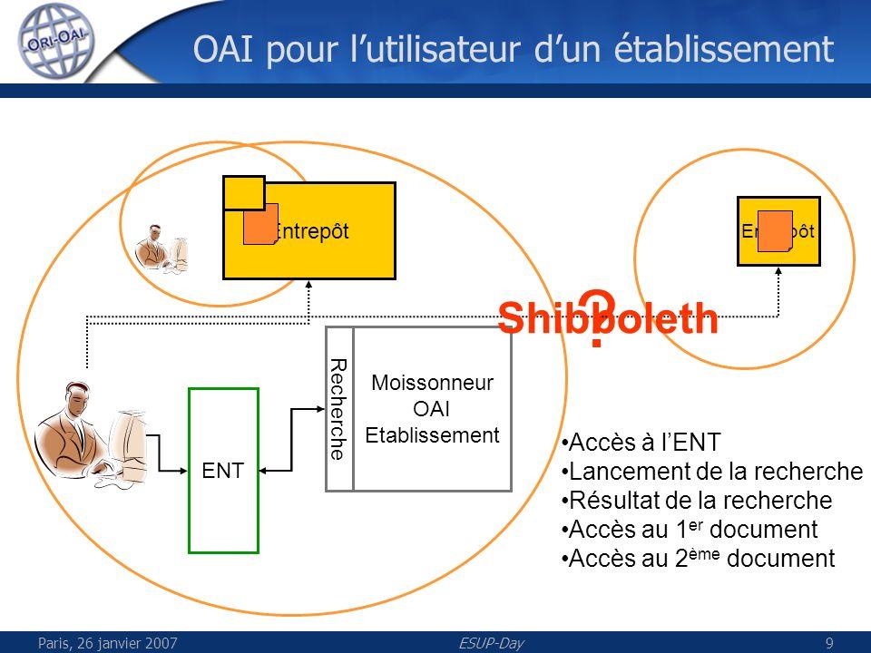Paris, 26 janvier 2007ESUP-Day9 OAI pour lutilisateur dun établissement Entrepôt ENT .