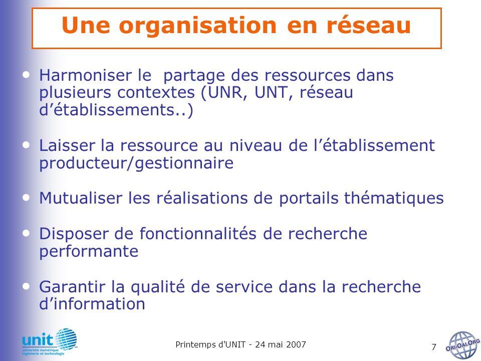 Printemps d'UNIT - 24 mai 2007 7 Une organisation en réseau Harmoniser le partage des ressources dans plusieurs contextes (UNR, UNT, réseau détablisse