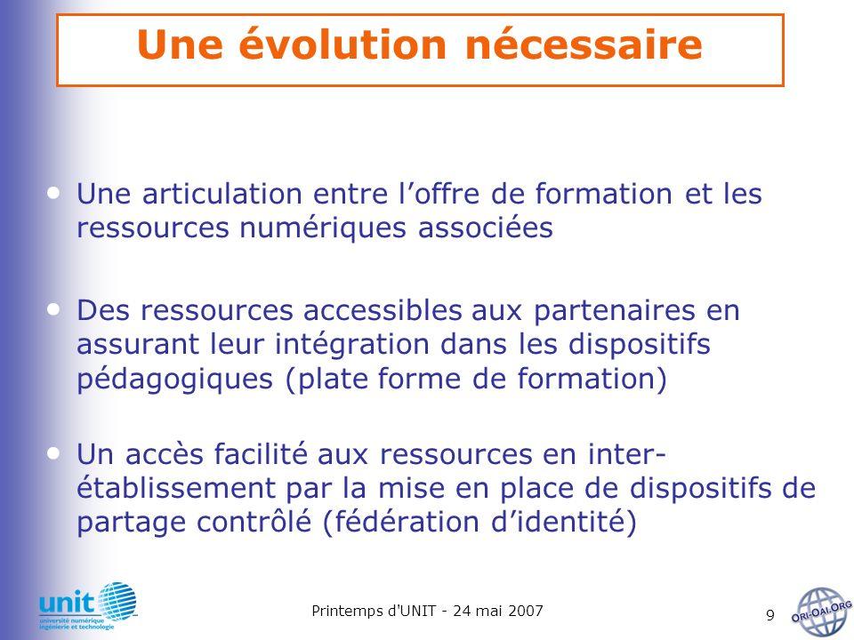 Printemps d'UNIT - 24 mai 2007 9 Une évolution nécessaire Une articulation entre loffre de formation et les ressources numériques associées Des ressou