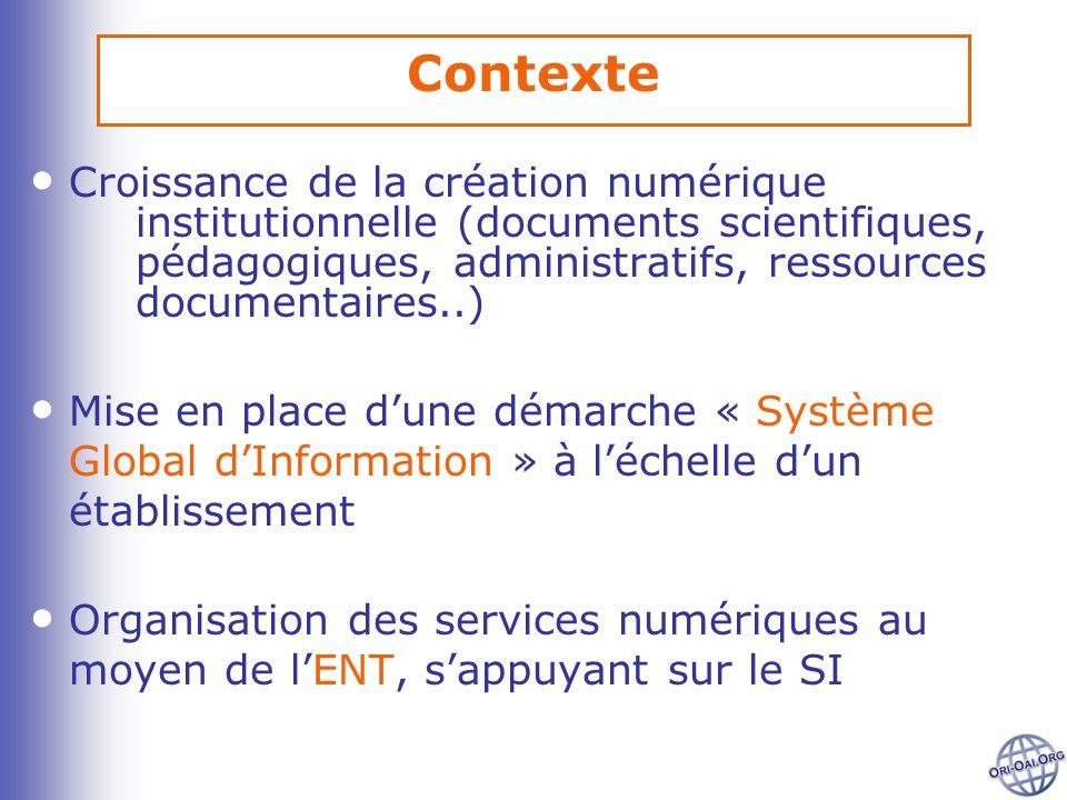 Besoin dun référentiel unique de documents et dune indexation professionnelle Demande croissante daccessibilité aux ressources numériques dans différents contextes La structuration importante initiée par les projets nationaux (UNT, UNR, Système Information d établissement) Contexte