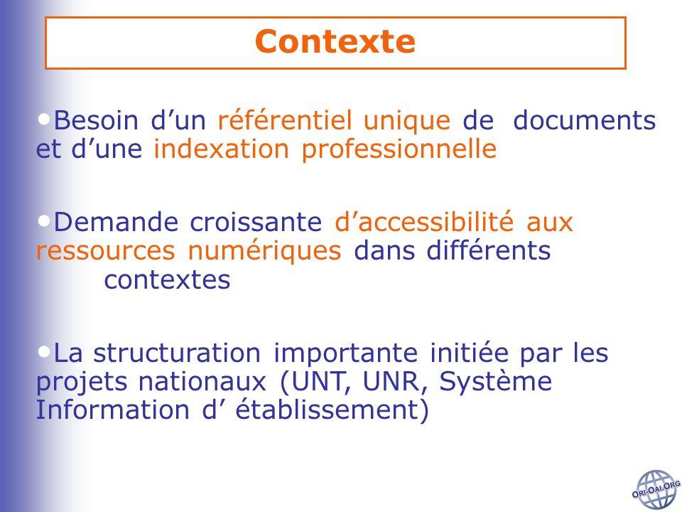 Besoin dun référentiel unique de documents et dune indexation professionnelle Demande croissante daccessibilité aux ressources numériques dans différe