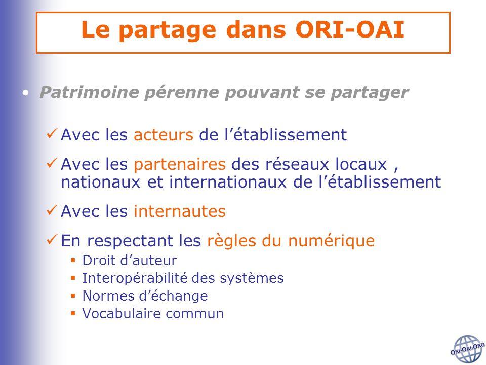 Le partage dans ORI-OAI Patrimoine pérenne pouvant se partager Avec les acteurs de létablissement Avec les partenaires des réseaux locaux, nationaux e