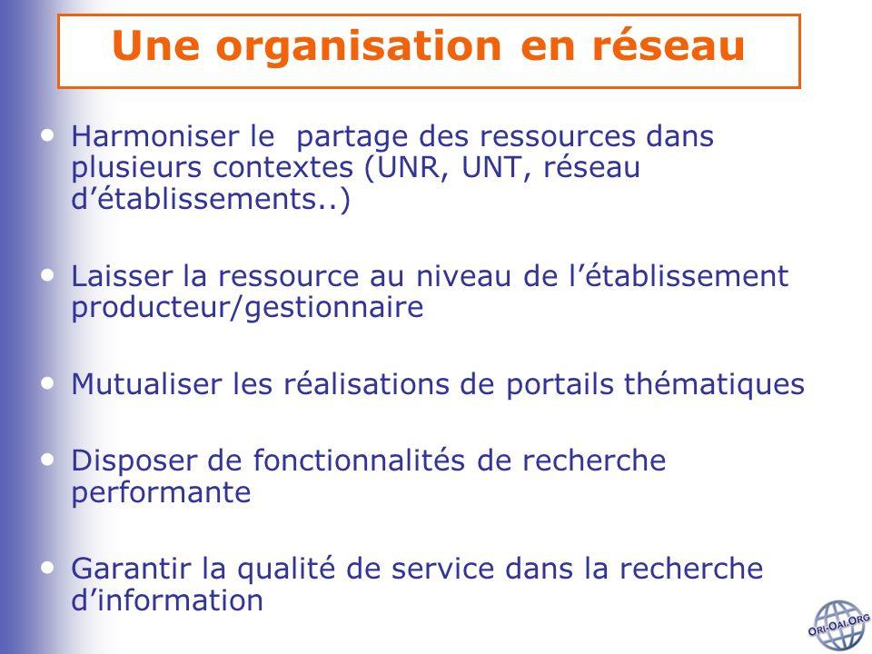 Une organisation en réseau Harmoniser le partage des ressources dans plusieurs contextes (UNR, UNT, réseau détablissements..) Laisser la ressource au