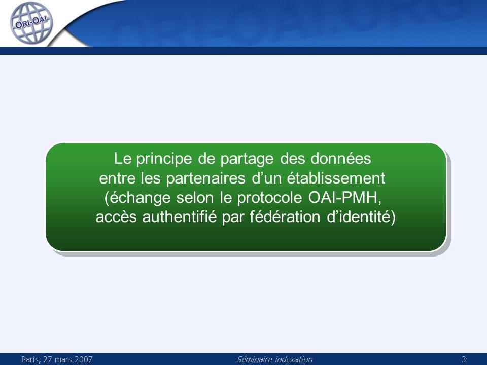 Paris, 27 mars 2007Séminaire indexation3 Le principe de partage des données entre les partenaires dun établissement (échange selon le protocole OAI-PMH, accès authentifié par fédération didentité) Le principe de partage des données entre les partenaires dun établissement (échange selon le protocole OAI-PMH, accès authentifié par fédération didentité)