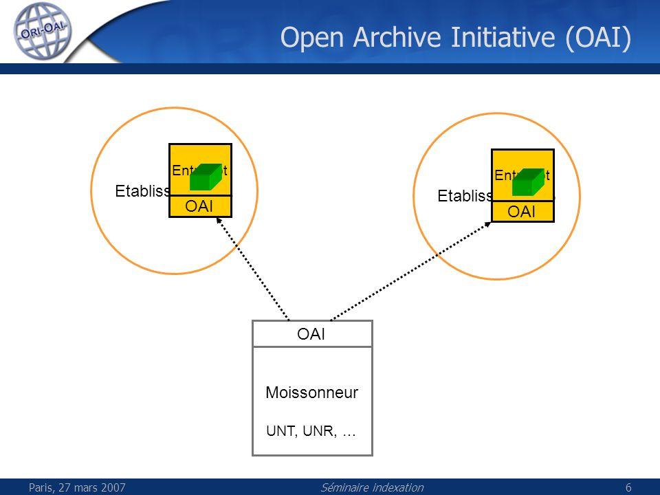 Paris, 27 mars 2007Séminaire indexation6 Open Archive Initiative (OAI) Etablissement A Moissonneur UNT, UNR, … Entrepôt Etablissement B Entrepôt OAI