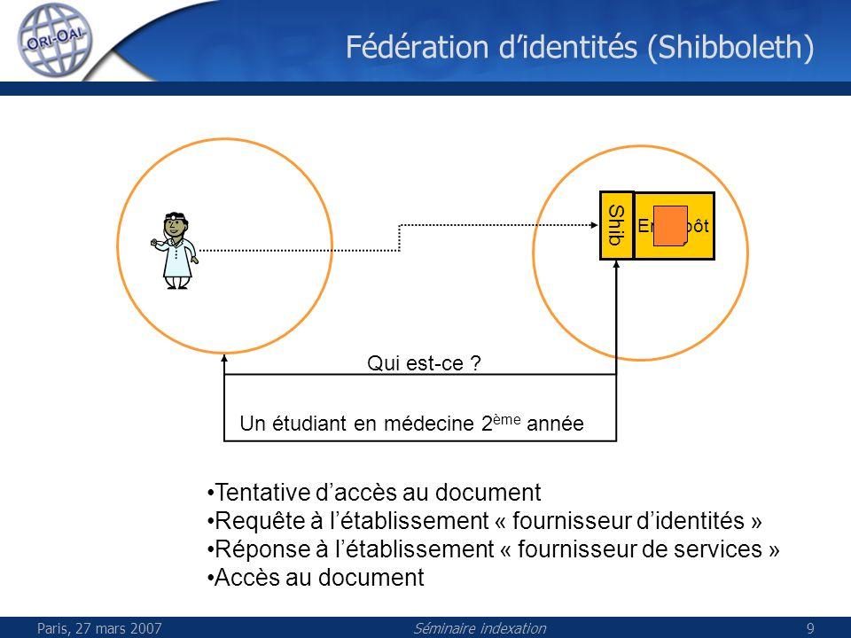Paris, 27 mars 2007Séminaire indexation9 Fédération didentités (Shibboleth) Entrepôt Shib Qui est-ce .