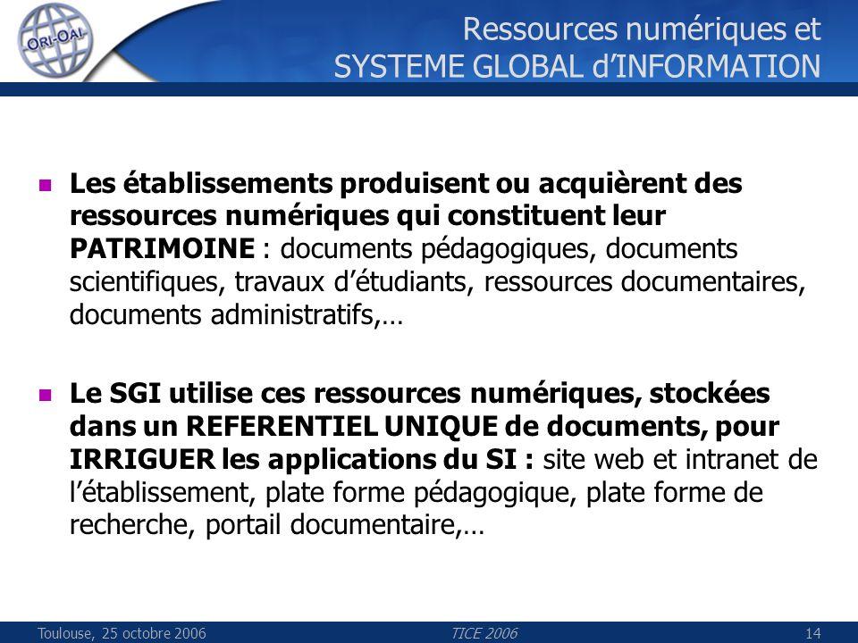 Toulouse, 25 octobre 2006TICE 200614 Ressources numériques et SYSTEME GLOBAL dINFORMATION Les établissements produisent ou acquièrent des ressources n