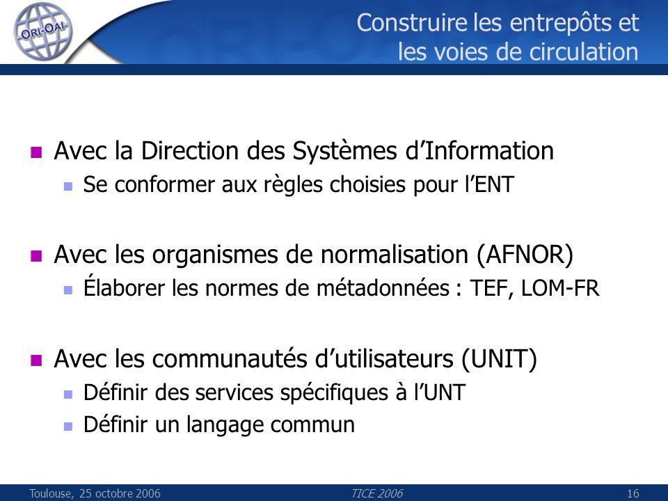 Toulouse, 25 octobre 2006TICE 200616 Construire les entrepôts et les voies de circulation Avec la Direction des Systèmes dInformation Se conformer aux règles choisies pour lENT Avec les organismes de normalisation (AFNOR) Élaborer les normes de métadonnées : TEF, LOM-FR Avec les communautés dutilisateurs (UNIT) Définir des services spécifiques à lUNT Définir un langage commun