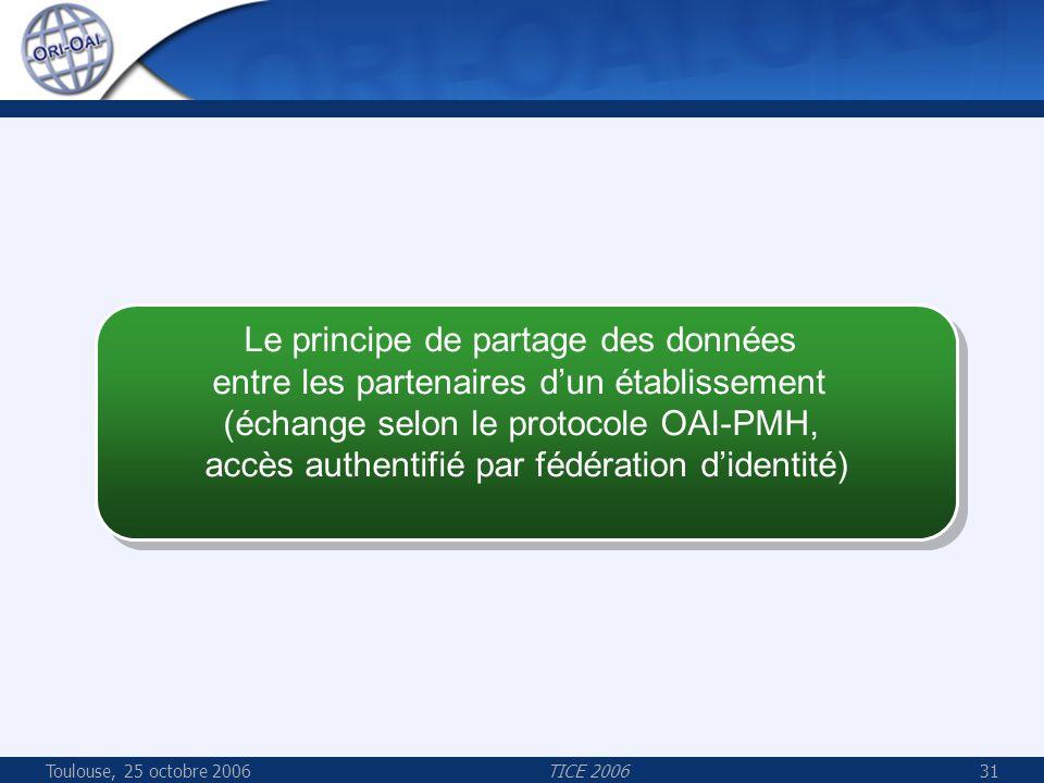 Toulouse, 25 octobre 2006TICE 200631 Le principe de partage des données entre les partenaires dun établissement (échange selon le protocole OAI-PMH, accès authentifié par fédération didentité) Le principe de partage des données entre les partenaires dun établissement (échange selon le protocole OAI-PMH, accès authentifié par fédération didentité)