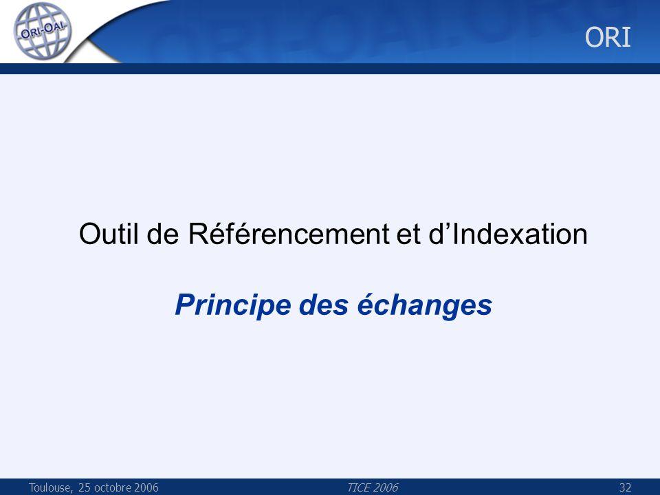 Toulouse, 25 octobre 2006TICE 200632 ORI Outil de Référencement et dIndexation Principe des échanges