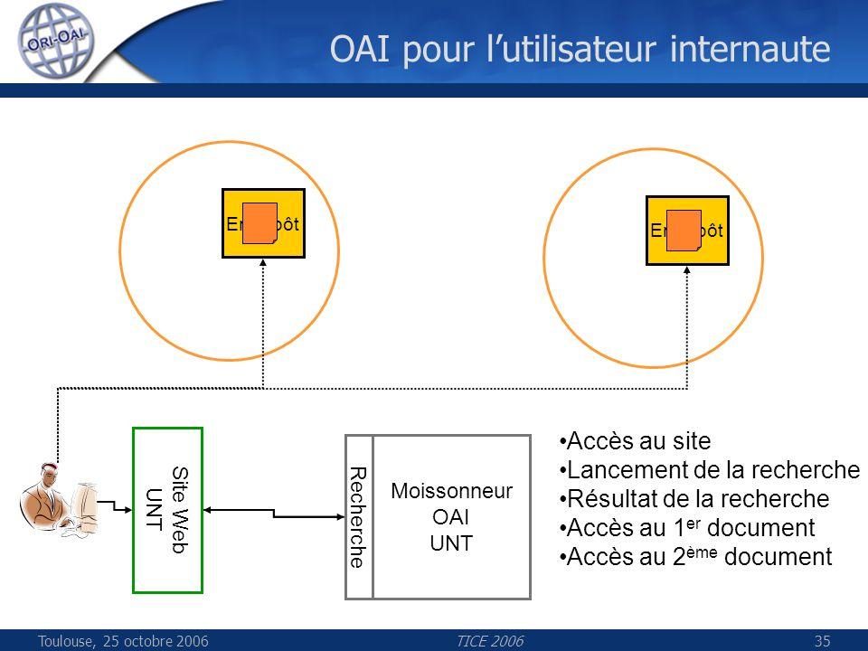Toulouse, 25 octobre 2006TICE 200635 OAI pour lutilisateur internaute Moissonneur OAI UNT Entrepôt Site Web UNT Recherche Accès au site Lancement de la recherche Résultat de la recherche Accès au 1 er document Accès au 2 ème document