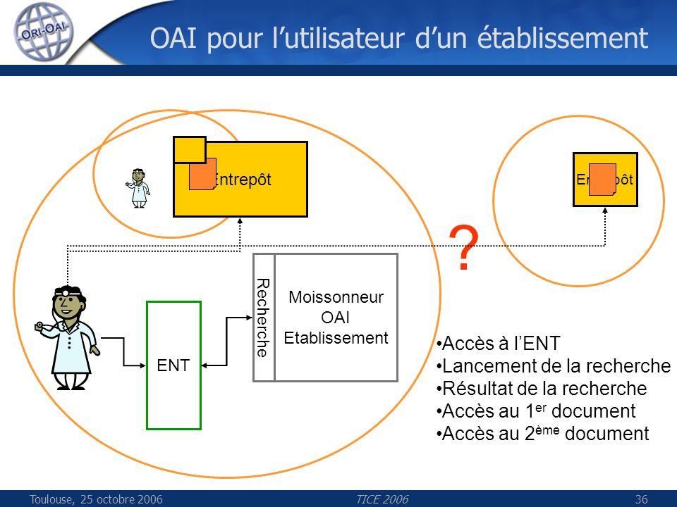 Toulouse, 25 octobre 2006TICE 200636 OAI pour lutilisateur dun établissement Entrepôt ENT ? Moissonneur OAI Etablissement Recherche Accès à lENT Lance