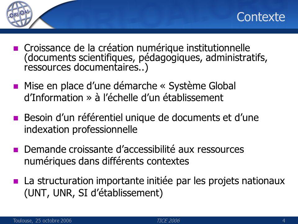 Toulouse, 25 octobre 2006TICE 20064 Contexte Croissance de la création numérique institutionnelle (documents scientifiques, pédagogiques, administrati