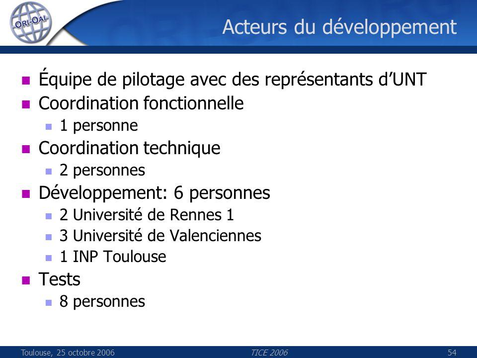 Toulouse, 25 octobre 2006TICE 200654 Acteurs du développement Équipe de pilotage avec des représentants dUNT Coordination fonctionnelle 1 personne Coo