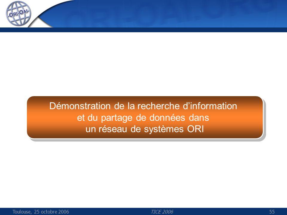Toulouse, 25 octobre 2006TICE 200655 Démonstration de la recherche dinformation et du partage de données dans un réseau de systèmes ORI Démonstration de la recherche dinformation et du partage de données dans un réseau de systèmes ORI