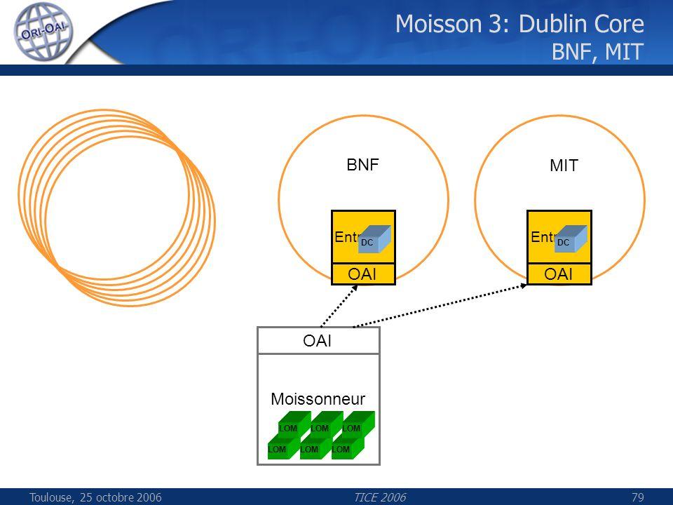 Toulouse, 25 octobre 2006TICE 200679 Moisson 3: Dublin Core BNF, MIT Moissonneur OAI Entrepôt OAI DC Entrepôt OAI DC BNF MIT LOM