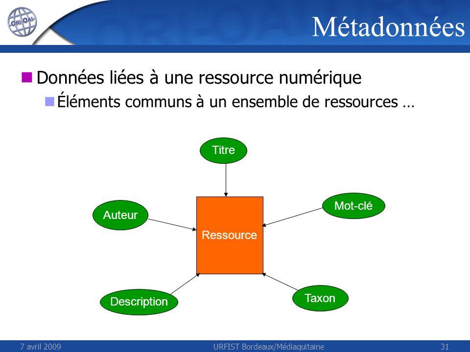 7 avril 2009URFIST Bordeaux/Médiaquitaine31 Métadonnées Ressource Titre Auteur Description Mot-clé Taxon Données liées à une ressource numérique Éléments communs à un ensemble de ressources …