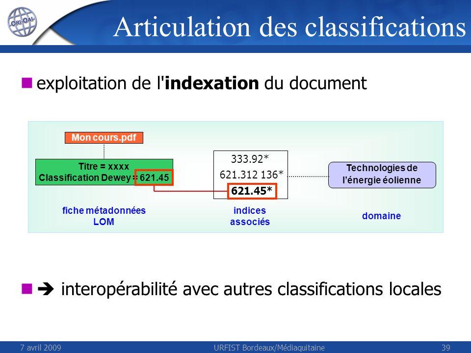 7 avril 2009URFIST Bordeaux/Médiaquitaine39 Articulation des classifications exploitation de l'indexation du document 333.92* 621.312 136* 621.45* ind