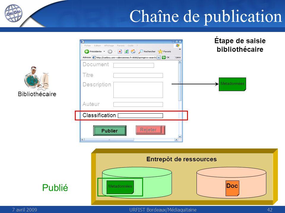 7 avril 2009URFIST Bordeaux/Médiaquitaine42 Entrepôt de ressources Titre Description Auteur Document Metadonnées Doc Publié Publier Rejeter Publier Re