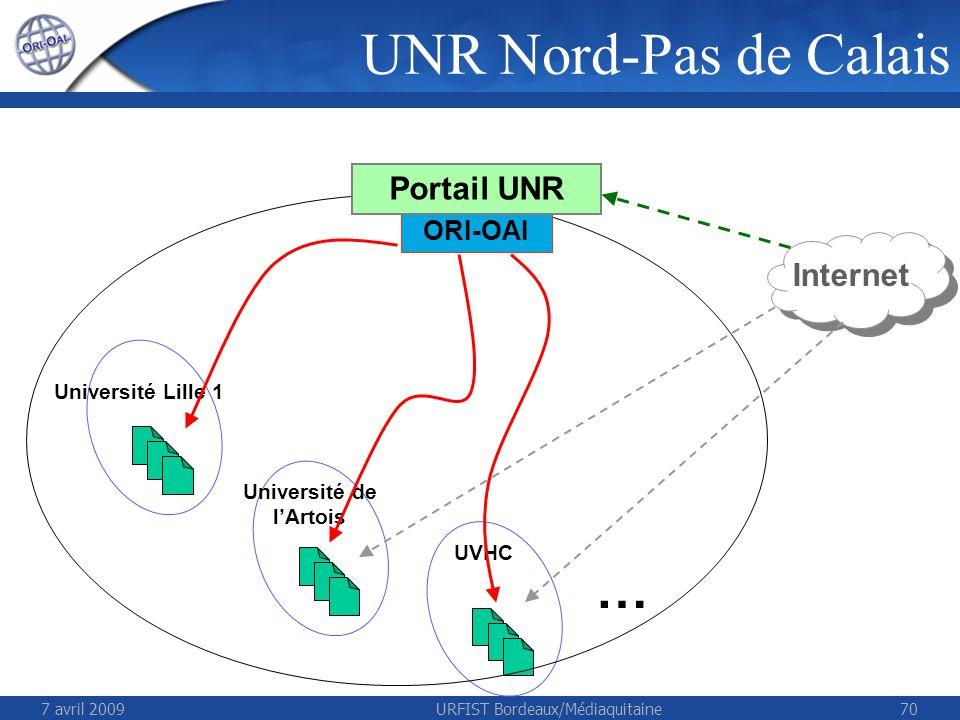 7 avril 2009URFIST Bordeaux/Médiaquitaine70 Université Lille 1 Université de lArtois UVHC Internet ORI-OAI Portail UNR … UNR Nord-Pas de Calais