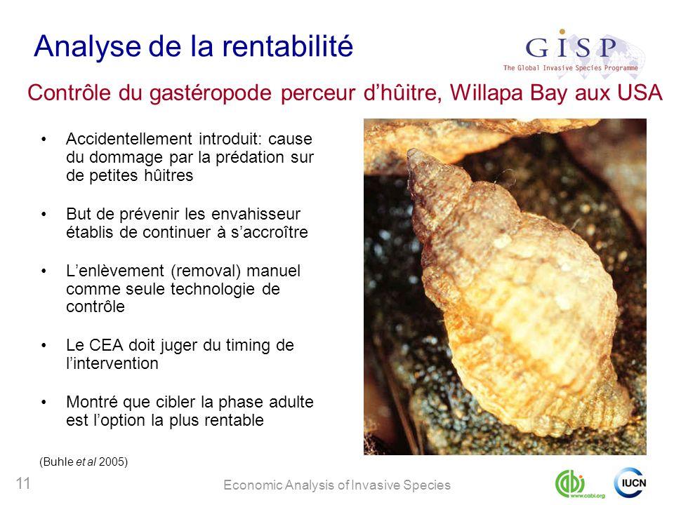 Economic Analysis of Invasive Species 11 Analyse de la rentabilité Accidentellement introduit: cause du dommage par la prédation sur de petites hûitre